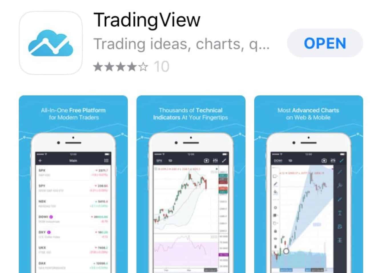 TradingView Review 2021 - Are The Pro Plans Worth It?