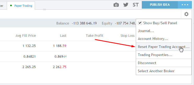 TradingView Review - Are The Pro Plans From This Service Worth It?