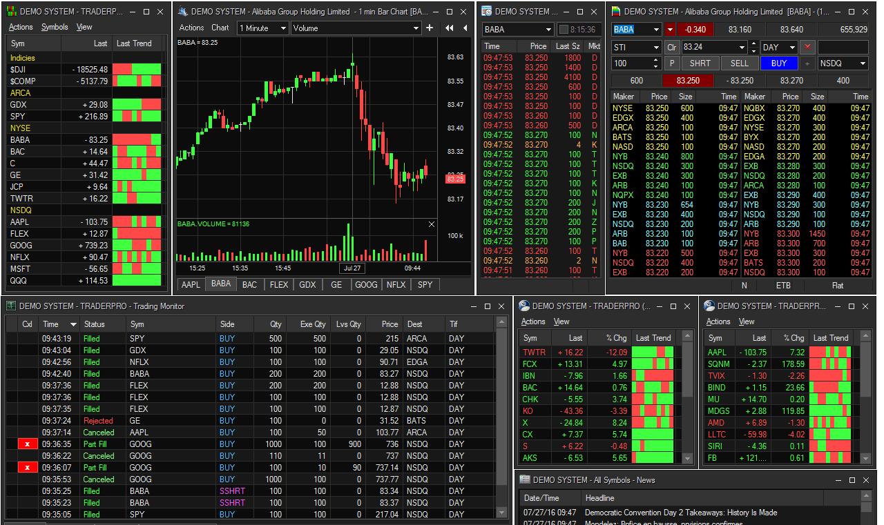 Sterling trader® pro basic platform overview youtube.