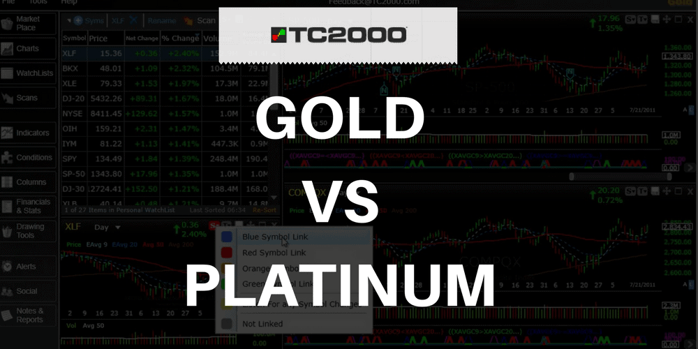 TC2000 Gold Vs Platinum - Comparing These 2 Subscription Packages