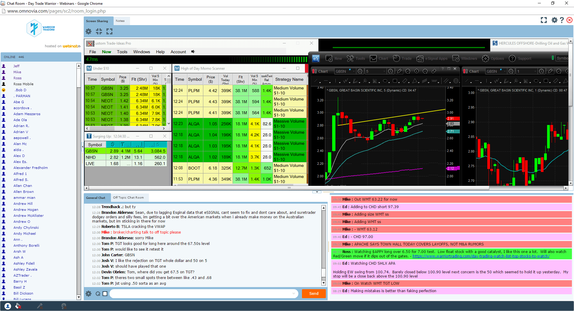 Logging into our Chat Room : Warrior Trading