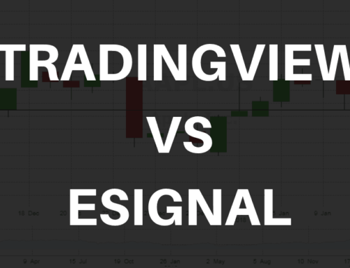 TradingView Vs eSignal