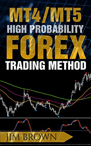 Forex trading for beginners 2020