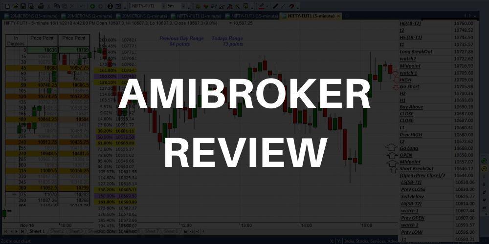 srcset=https://tradingreview.net/wp-content/uploads/2020/07/AMIBROKER-REVIEW-200x100.jpg