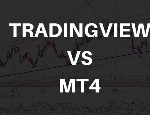 TradingView Vs MT4